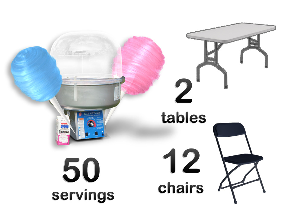 Cotton Candy Tables and Chairs Package