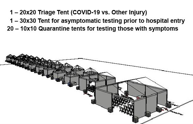Covid-19 Tent Response Emergency TentRentals